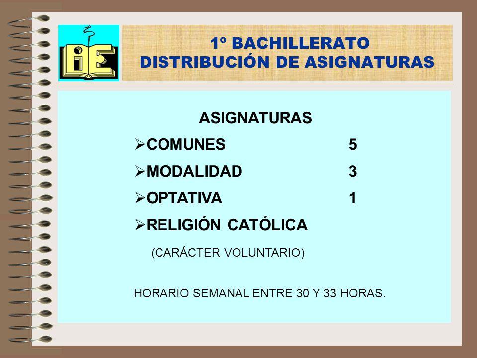 1º BACHILLERATO DISTRIBUCIÓN DE ASIGNATURAS