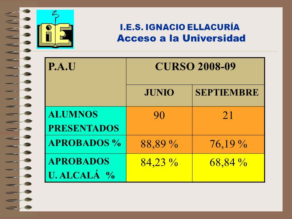 I.E.S. IGNACIO ELLACURÍA Acceso a la Universidad