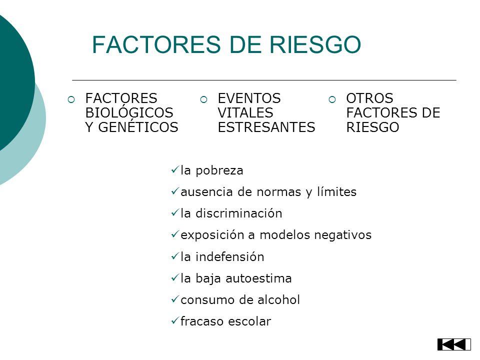 FACTORES DE RIESGO FACTORES BIOLÓGICOS Y GENÉTICOS