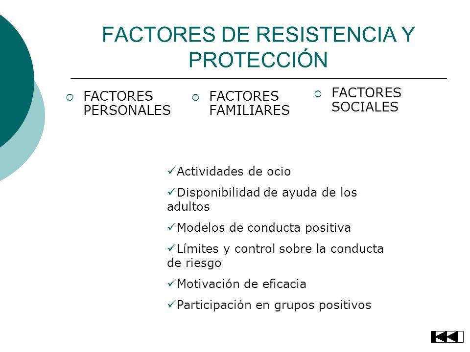 FACTORES DE RESISTENCIA Y PROTECCIÓN