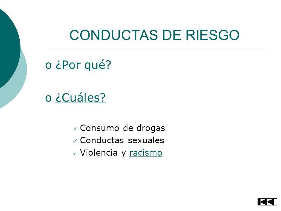 CONDUCTAS DE RIESGO ¿Por qué ¿Cuáles Consumo de drogas