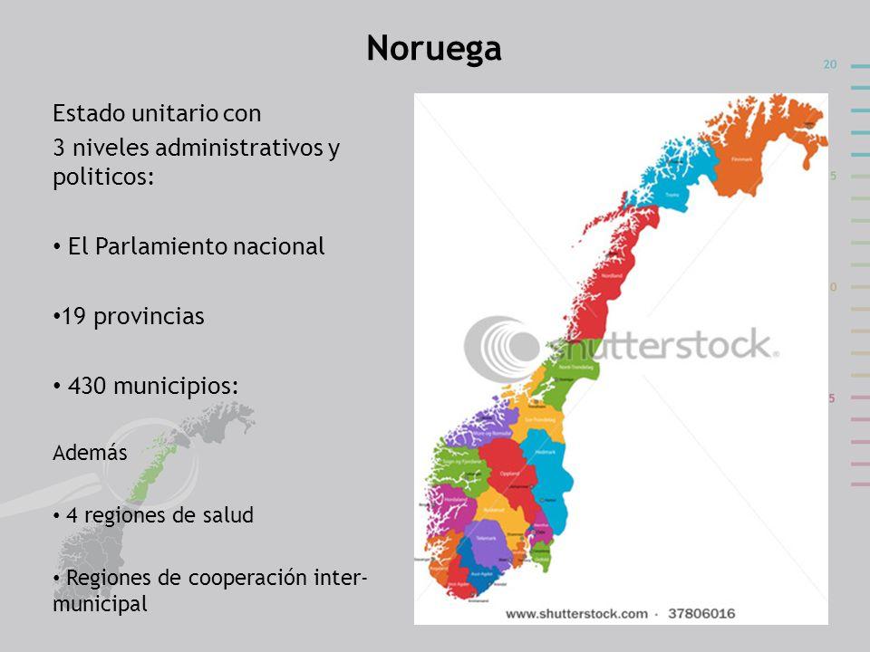Noruega Estado unitario con 3 niveles administrativos y politicos:
