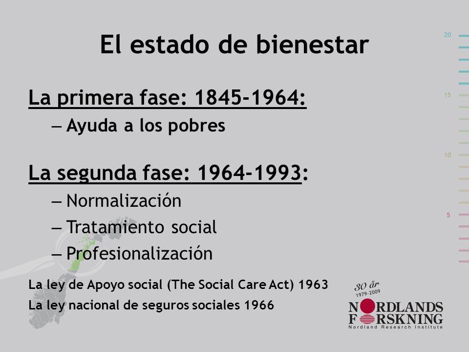 El estado de bienestar La primera fase: 1845-1964: