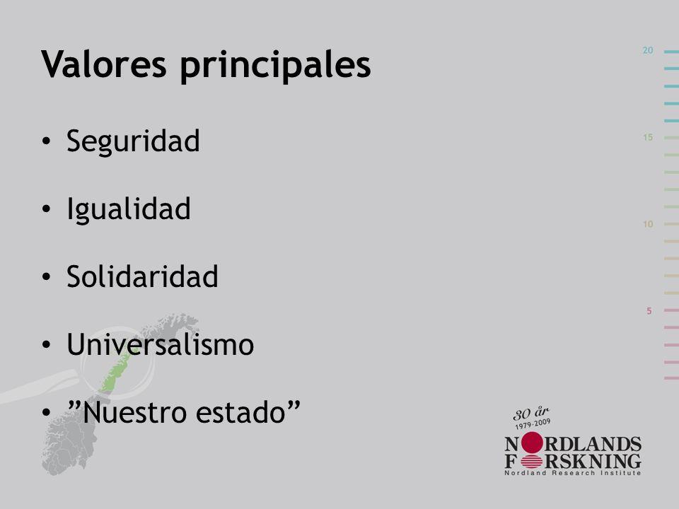 Valores principales Seguridad Igualidad Solidaridad Universalismo