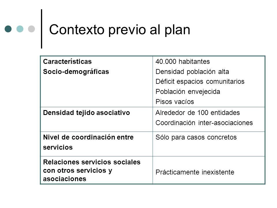 Contexto previo al plan