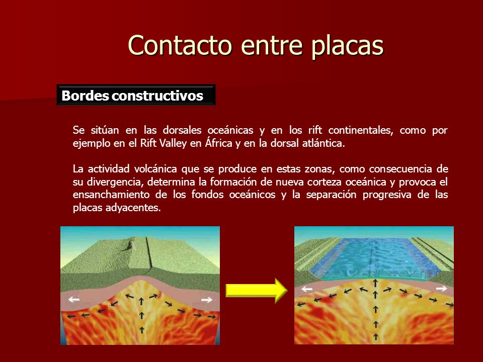 Contacto entre placas Bordes constructivos