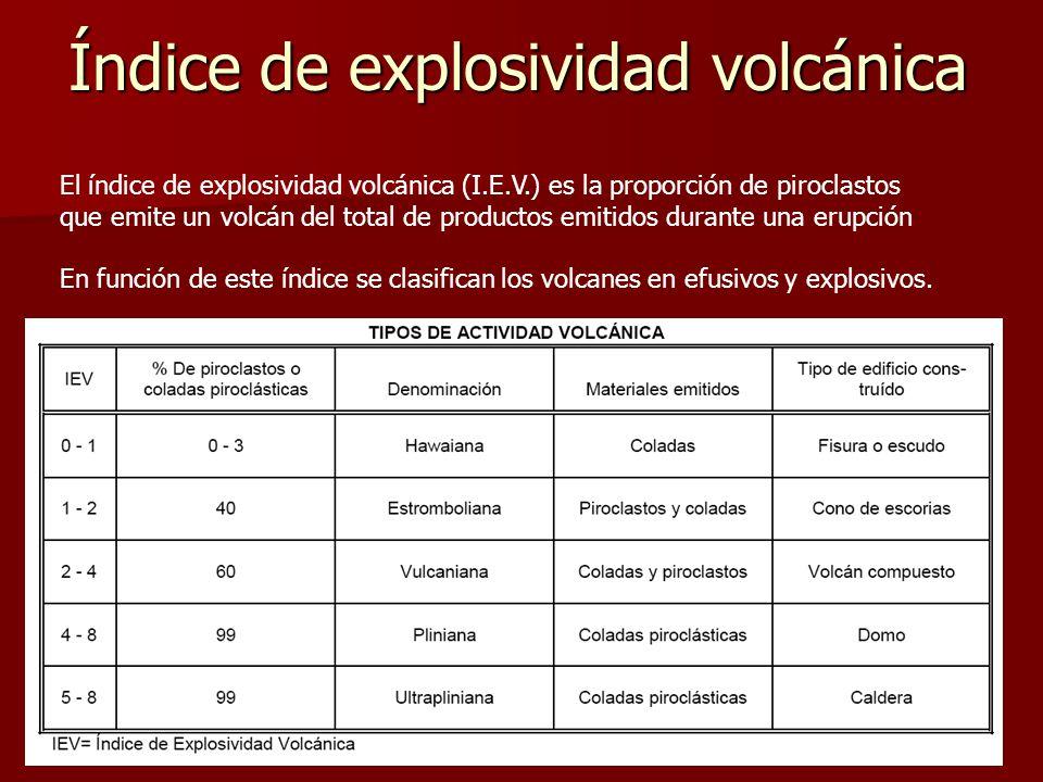 Índice de explosividad volcánica