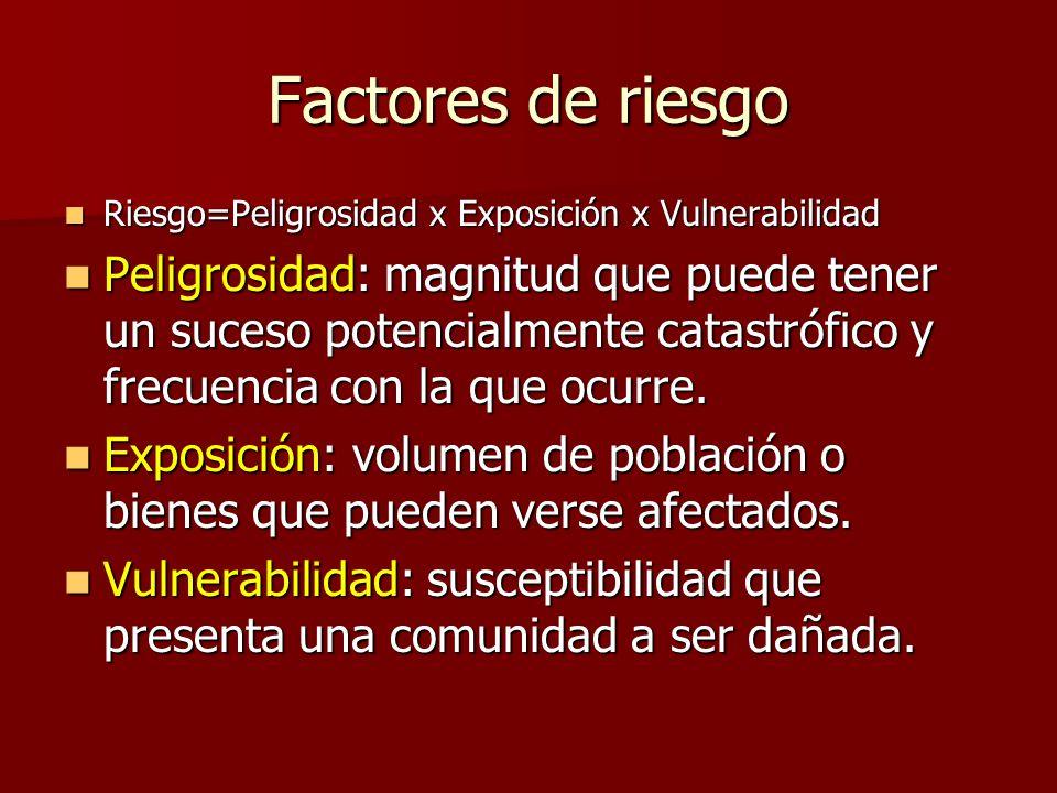 Factores de riesgo Riesgo=Peligrosidad x Exposición x Vulnerabilidad.