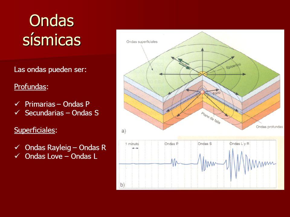 Ondas sísmicas Las ondas pueden ser: Profundas: Primarias – Ondas P