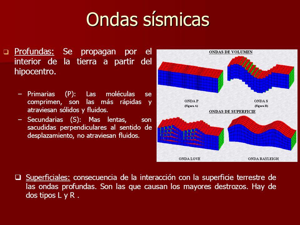 Ondas sísmicas Profundas: Se propagan por el interior de la tierra a partir del hipocentro.