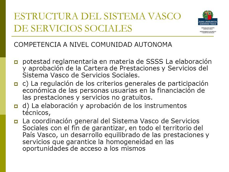 ESTRUCTURA DEL SISTEMA VASCO DE SERVICIOS SOCIALES