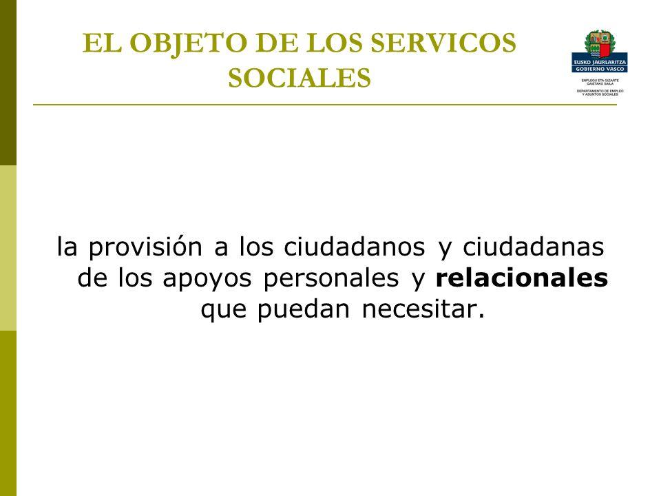 EL OBJETO DE LOS SERVICOS SOCIALES