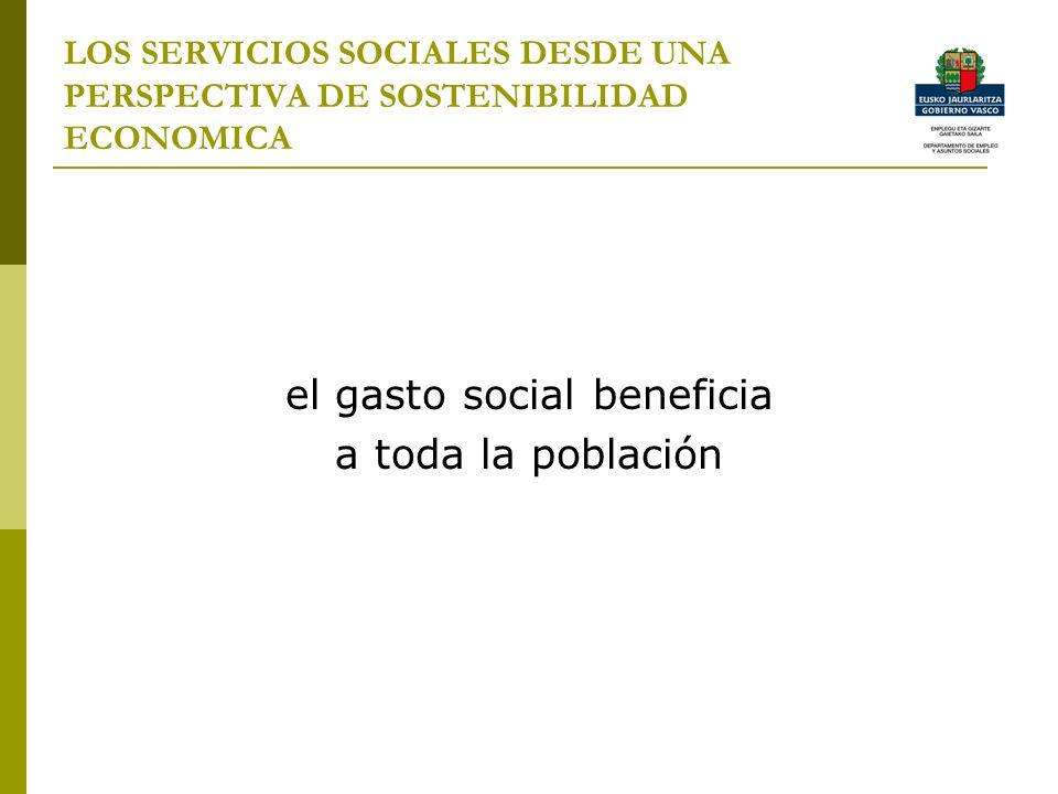 el gasto social beneficia