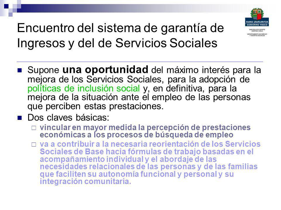 Encuentro del sistema de garantía de Ingresos y del de Servicios Sociales