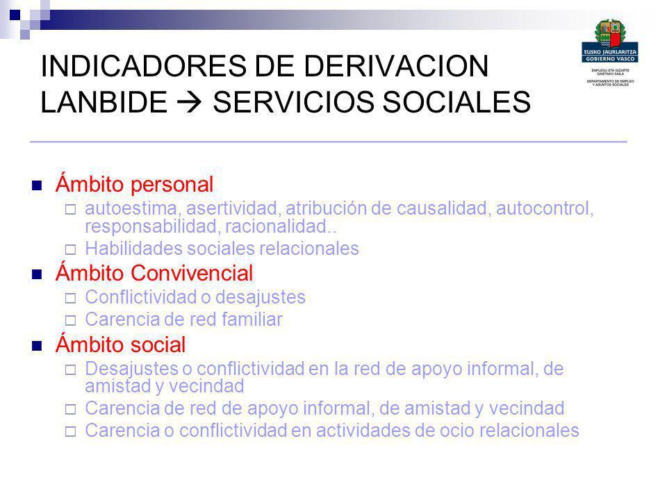 INDICADORES DE DERIVACION LANBIDE  SERVICIOS SOCIALES