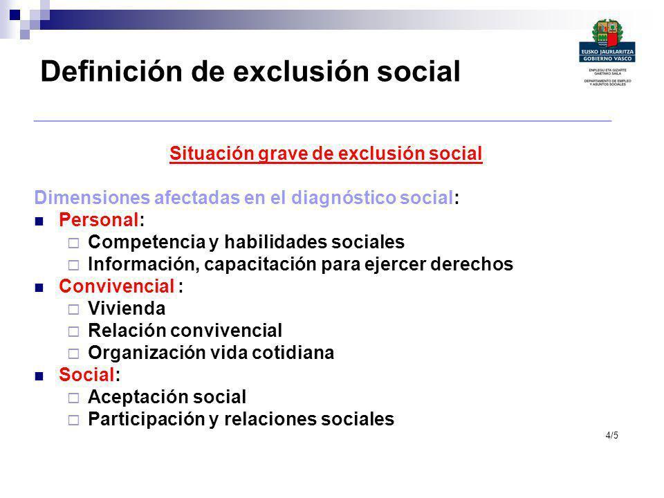 Definición de exclusión social