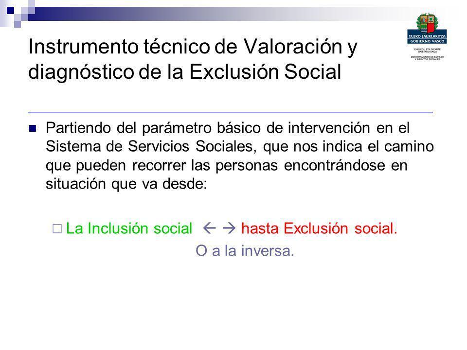 Instrumento técnico de Valoración y diagnóstico de la Exclusión Social