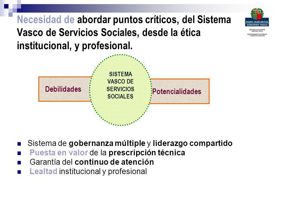 SISTEMA VASCO DE SERVICIOS SOCIALES