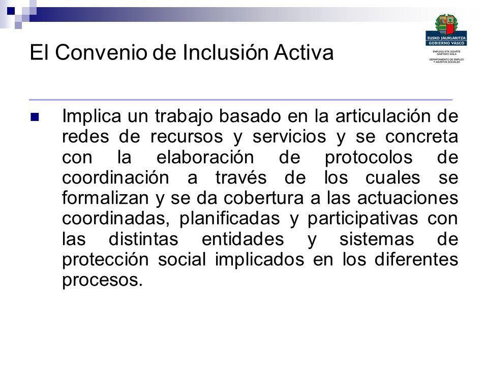 El Convenio de Inclusión Activa