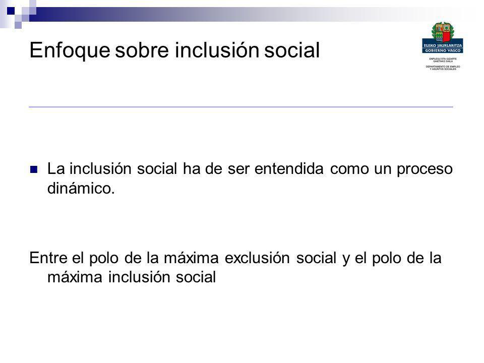 Enfoque sobre inclusión social