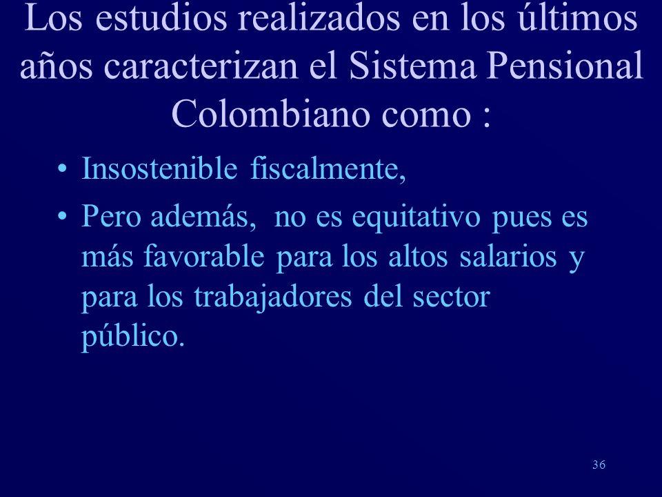 Los estudios realizados en los últimos años caracterizan el Sistema Pensional Colombiano como :