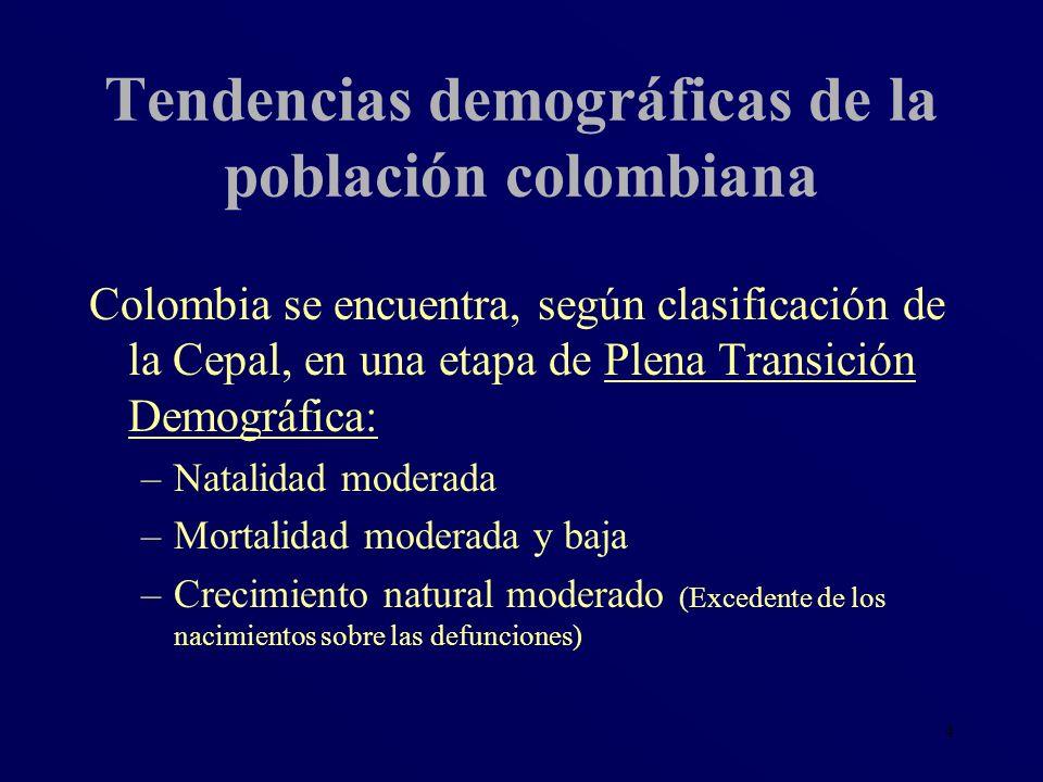 Tendencias demográficas de la población colombiana