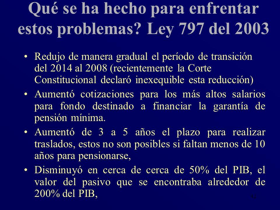 Qué se ha hecho para enfrentar estos problemas Ley 797 del 2003