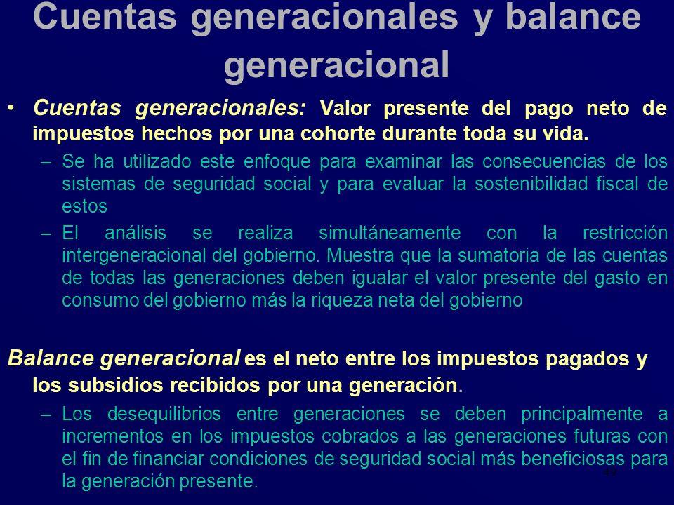 Cuentas generacionales y balance generacional