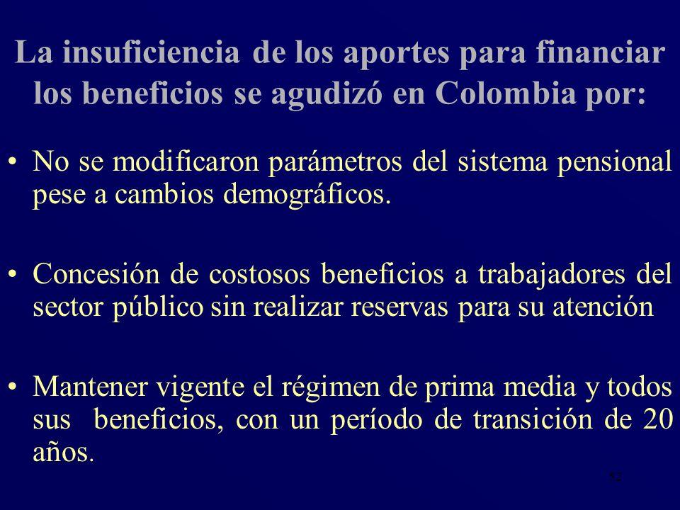 La insuficiencia de los aportes para financiar los beneficios se agudizó en Colombia por: