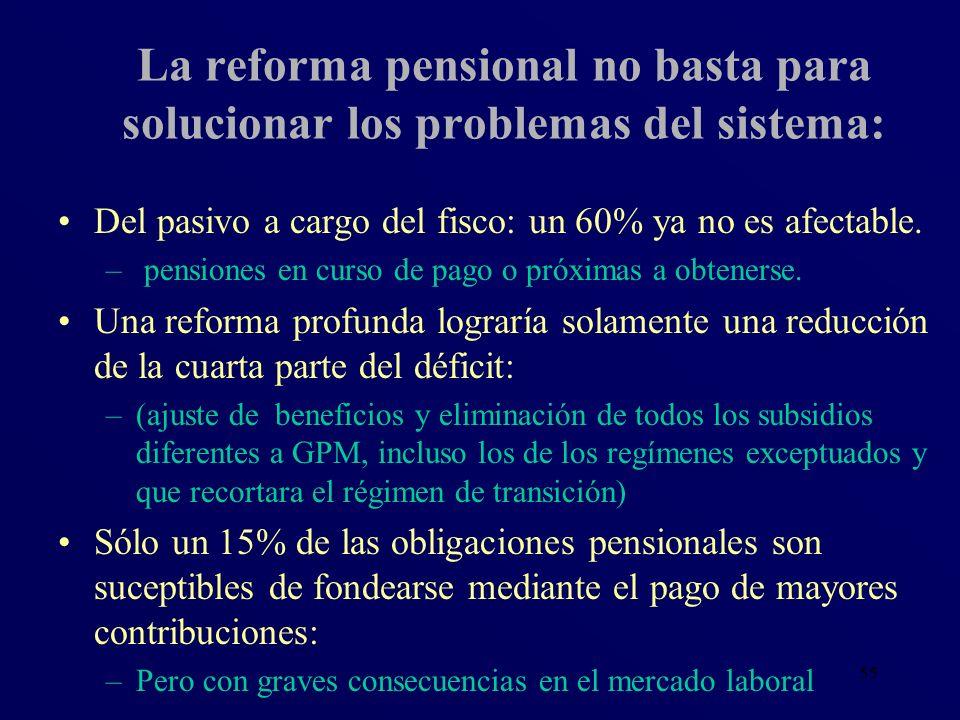 La reforma pensional no basta para solucionar los problemas del sistema: