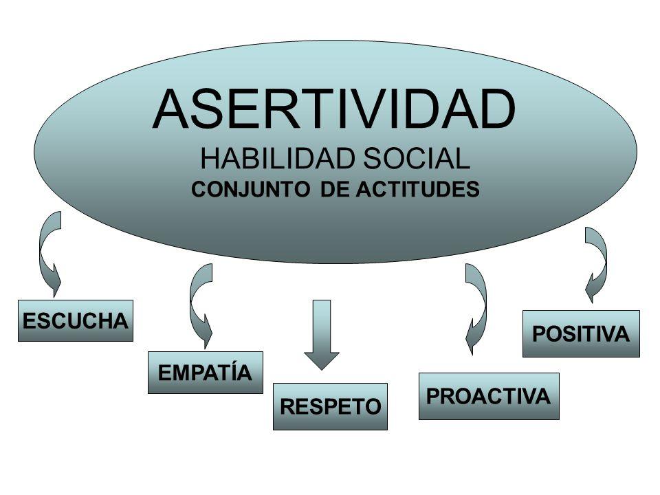 ASERTIVIDAD HABILIDAD SOCIAL CONJUNTO DE ACTITUDES ESCUCHA POSITIVA