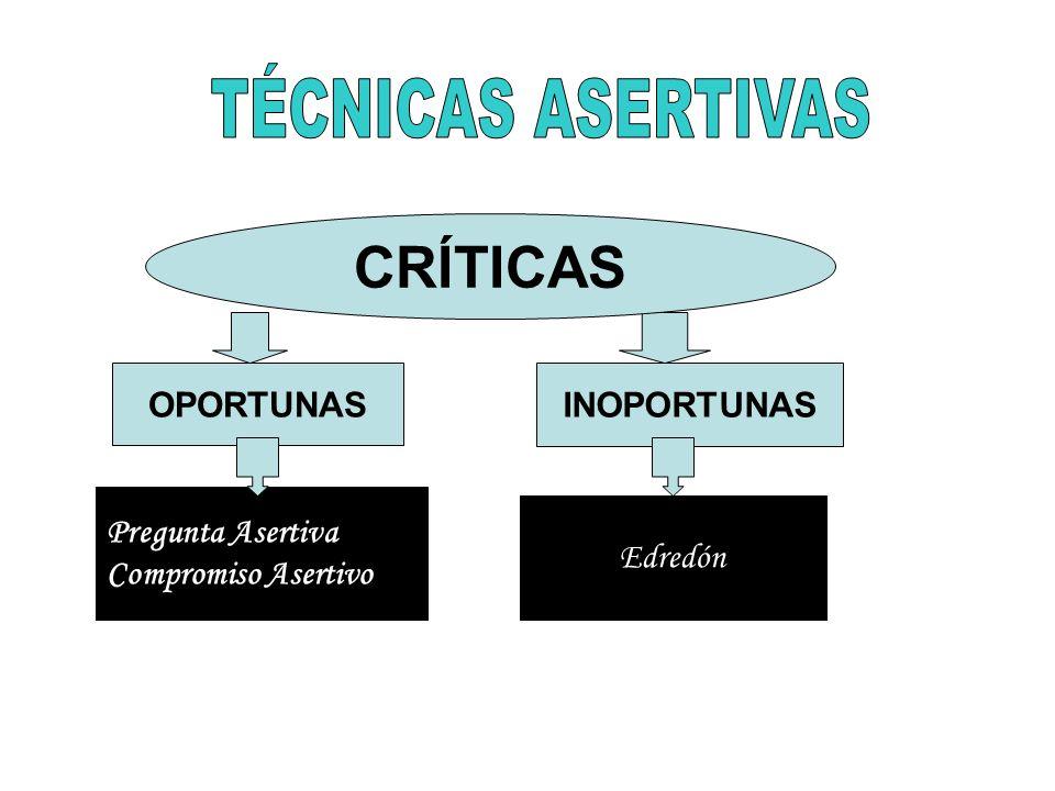 CRÍTICAS TÉCNICAS ASERTIVAS OPORTUNAS INOPORTUNAS Pregunta Asertiva