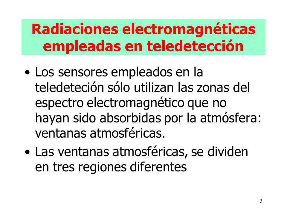 Radiaciones electromagnéticas empleadas en teledetección