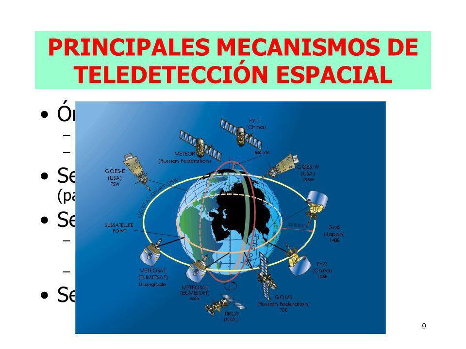 PRINCIPALES MECANISMOS DE TELEDETECCIÓN ESPACIAL