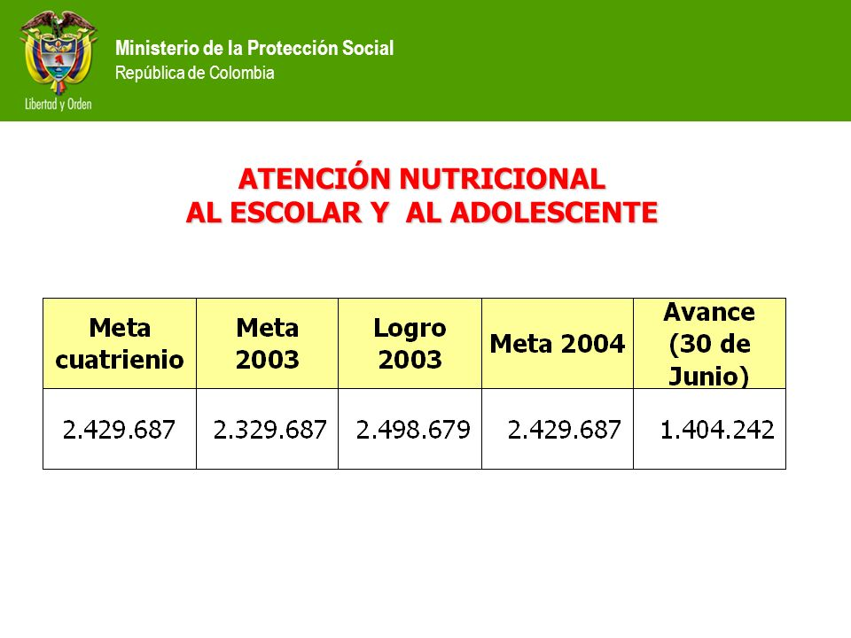 ATENCIÓN NUTRICIONAL AL ESCOLAR Y AL ADOLESCENTE