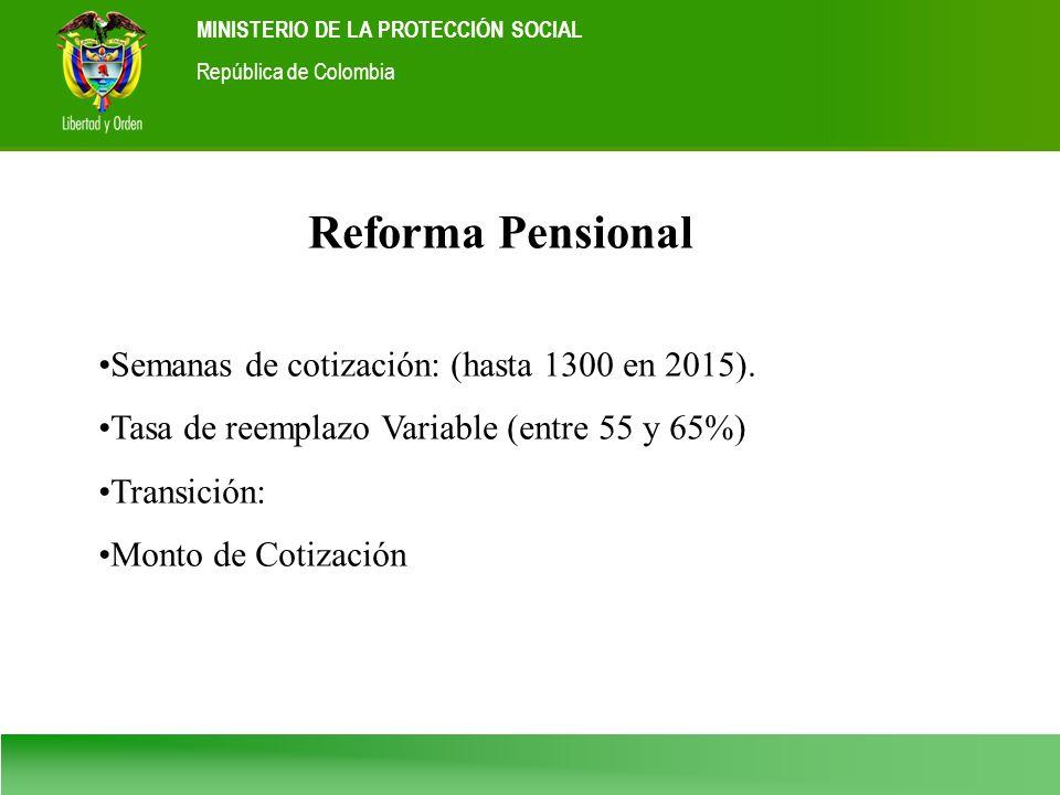 Reforma Pensional Semanas de cotización: (hasta 1300 en 2015).