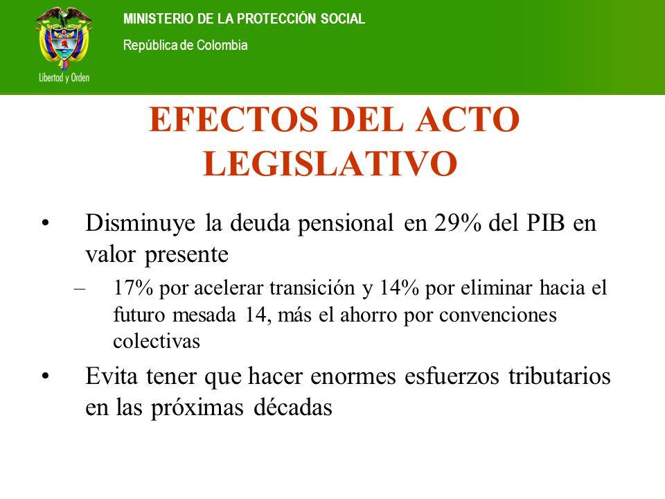 EFECTOS DEL ACTO LEGISLATIVO