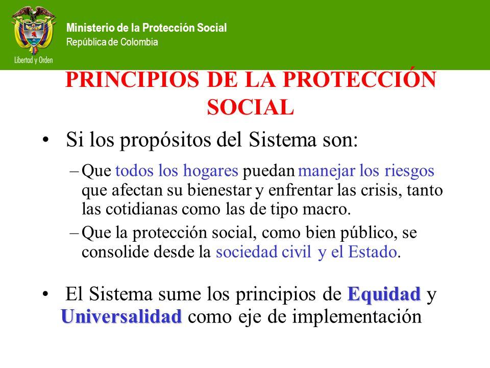PRINCIPIOS DE LA PROTECCIÓN SOCIAL