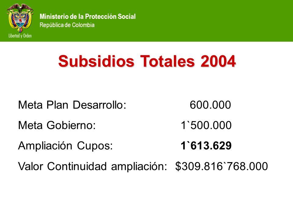 Subsidios Totales 2004 Meta Plan Desarrollo: 600.000