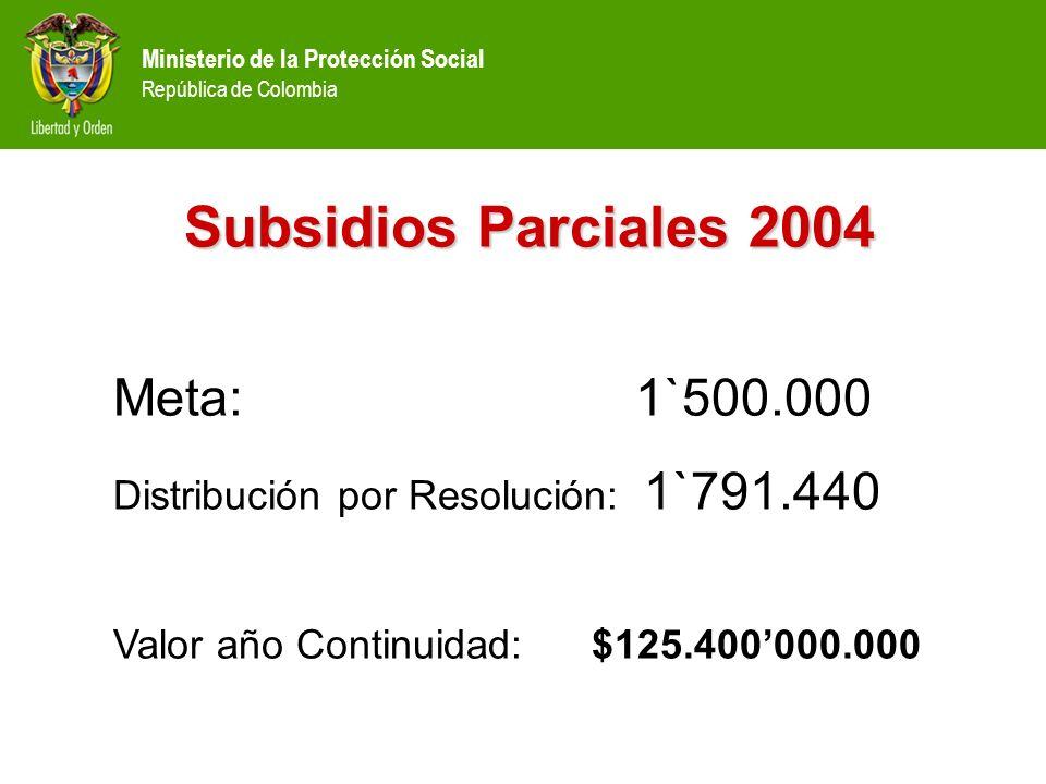 Subsidios Parciales 2004 Meta: 1`500.000