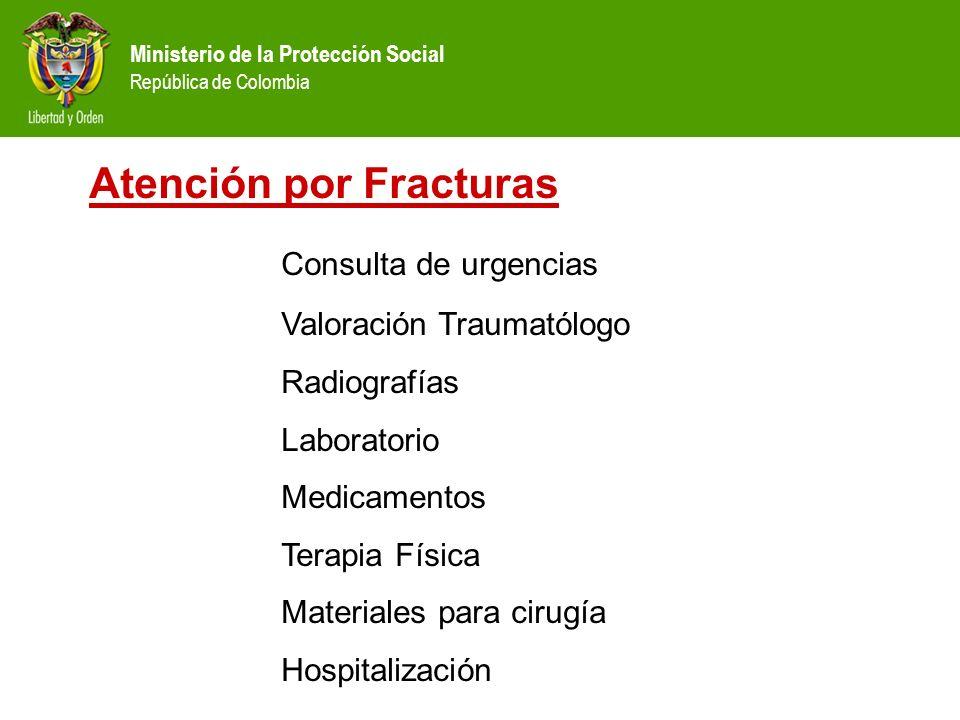 Atención por Fracturas Consulta de urgencias
