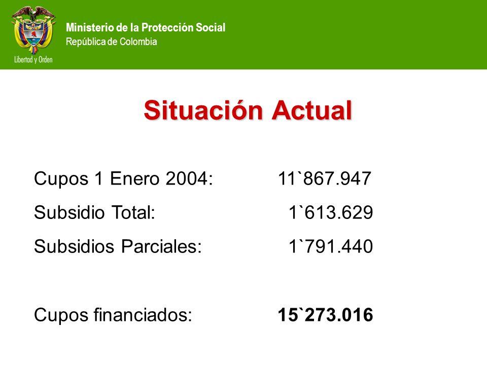 Situación Actual Cupos 1 Enero 2004: 11`867.947