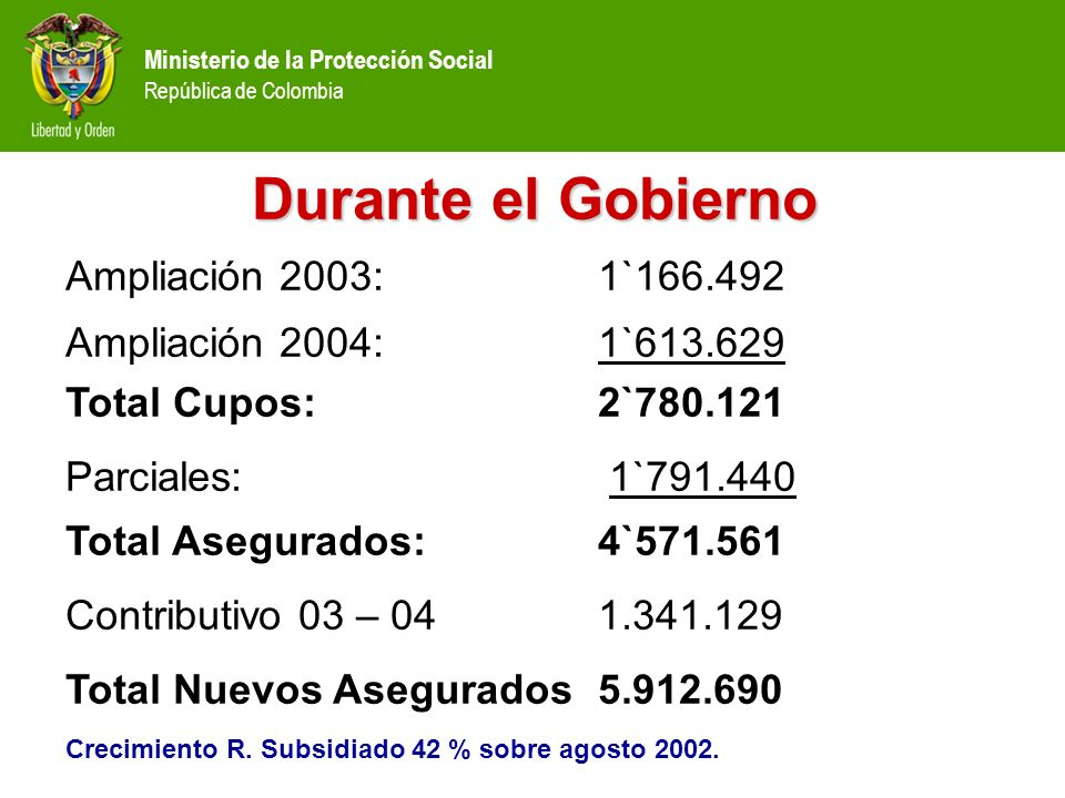 Durante el Gobierno Ampliación 2003: 1`166.492
