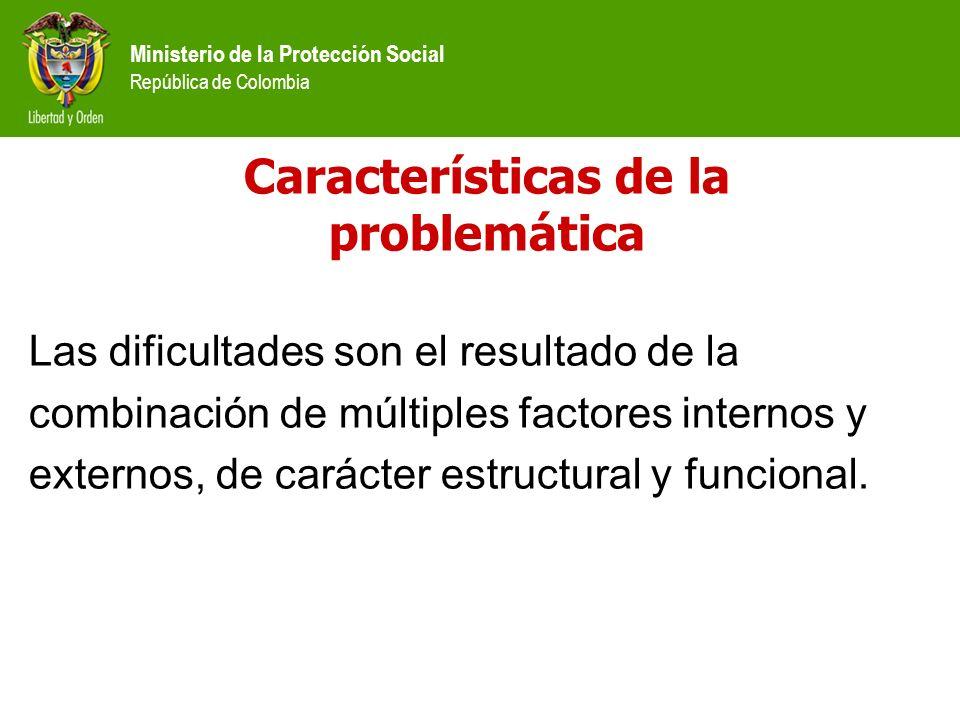 Características de la problemática