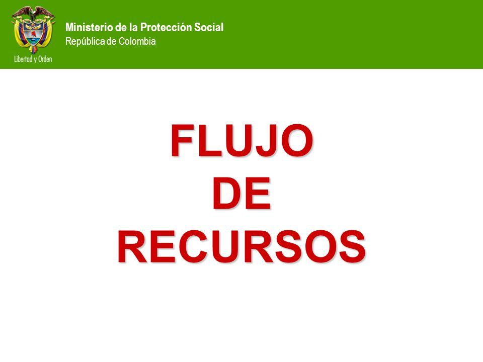 FLUJO DE RECURSOS