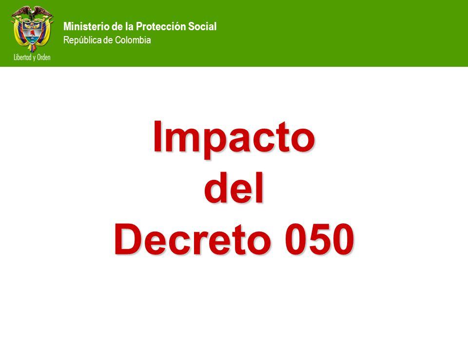 Impacto del Decreto 050