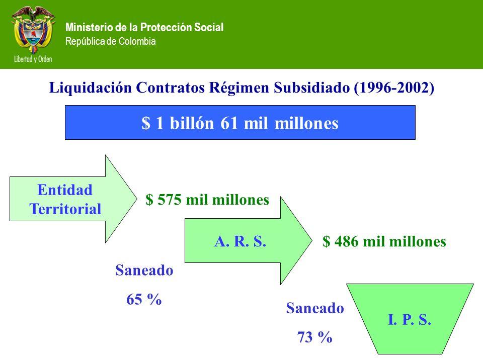 Liquidación Contratos Régimen Subsidiado (1996-2002)
