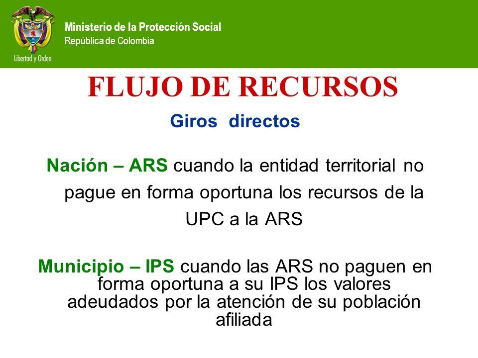 FLUJO DE RECURSOS Giros directos