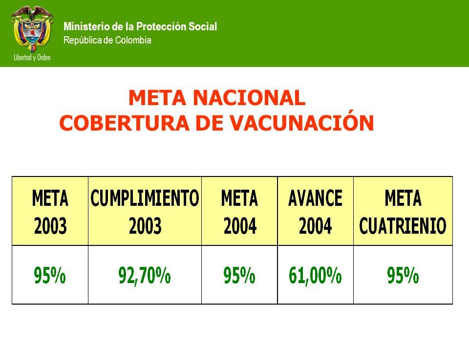 COBERTURA DE VACUNACIÓN
