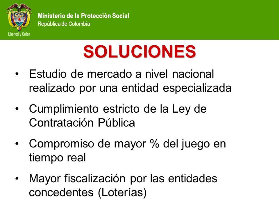 SOLUCIONES Estudio de mercado a nivel nacional realizado por una entidad especializada. Cumplimiento estricto de la Ley de Contratación Pública.